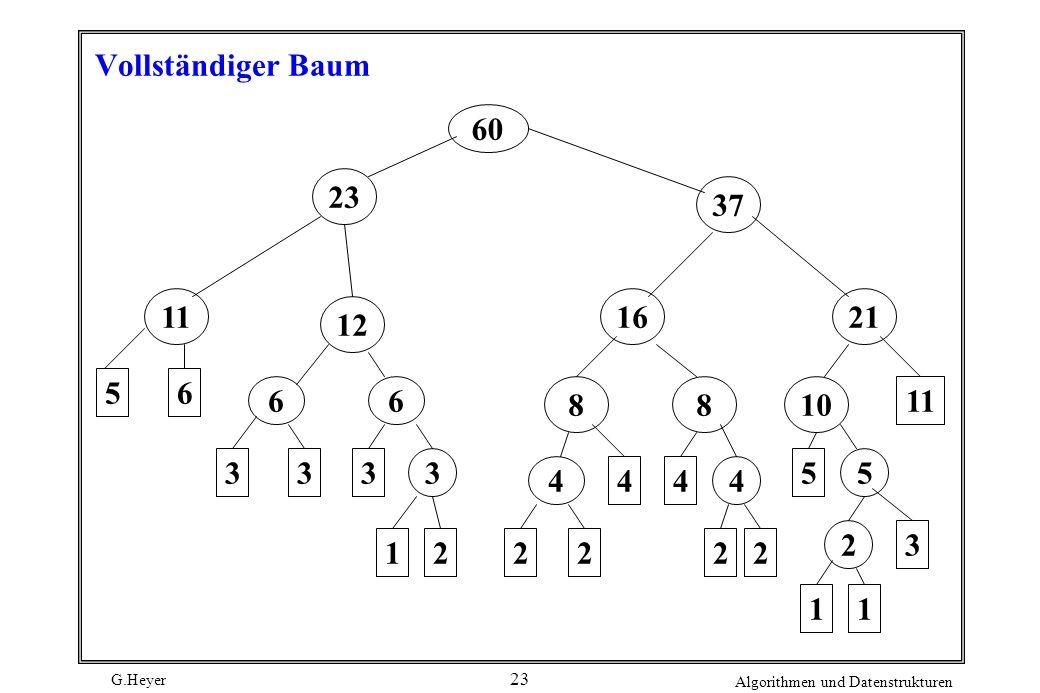 G.Heyer Algorithmen und Datenstrukturen 23 Vollständiger Baum 60 23 11 5 6 12 56 333 116 16 37 3 221 88 21 2 4 10 44 2 4 22 5 11 3
