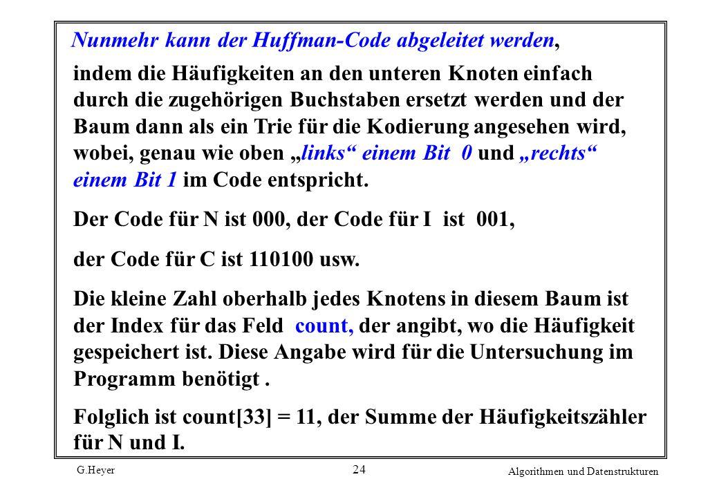 G.Heyer Algorithmen und Datenstrukturen 24 Nunmehr kann der Huffman-Code abgeleitet werden, indem die Häufigkeiten an den unteren Knoten einfach durch