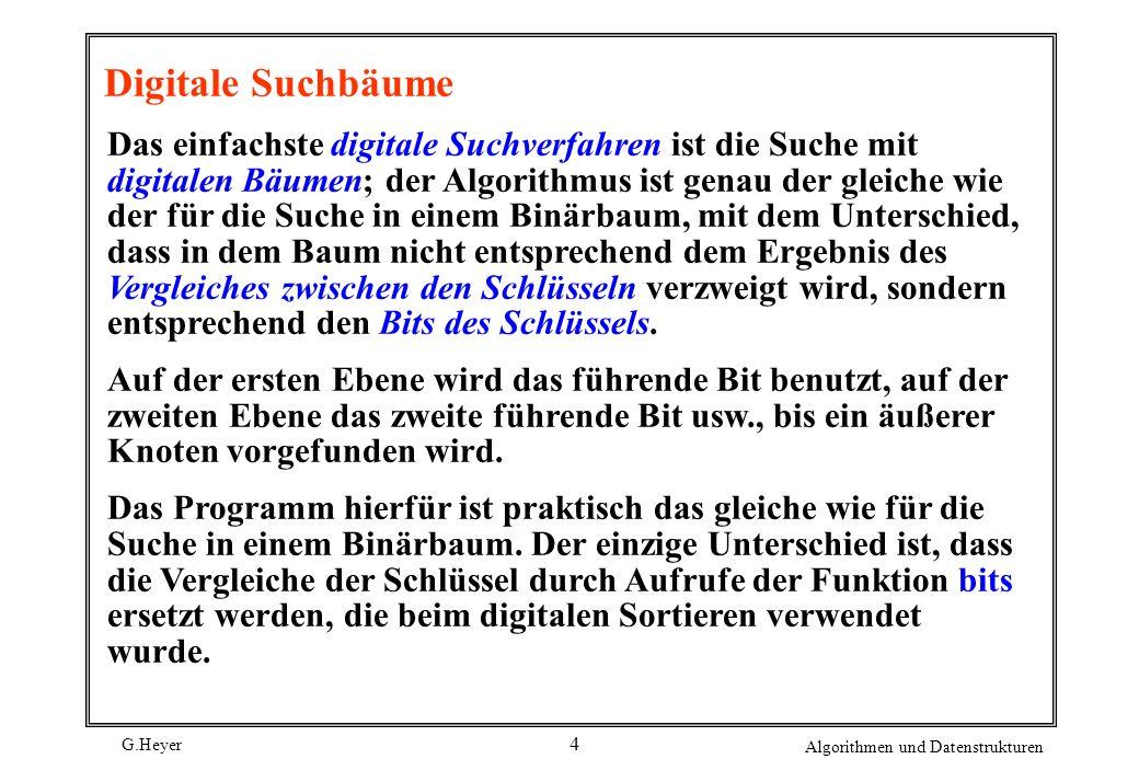 G.Heyer Algorithmen und Datenstrukturen 4 Digitale Suchbäume Das einfachste digitale Suchverfahren ist die Suche mit digitalen Bäumen; der Algorithmus