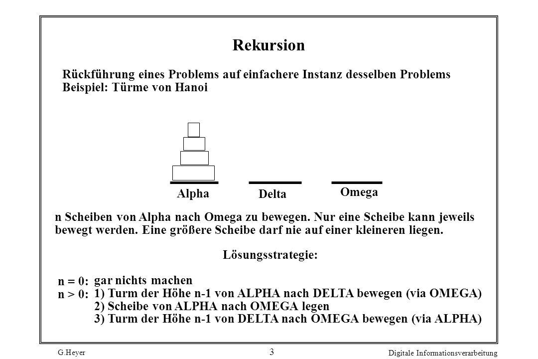 G.Heyer Digitale Informationsverarbeitung 4 PROGRAM Hanoi; CONST Gesamthoehe = 4; TYPE Hoehenbereich = [0..Gesamthoehe];Platz = (ALPHA, OMEGA, DELTA); PROCEDURE bewegeTurm (Hoehe: Hoehenbereich; vonPlatz, nachPlatz, ueberPlatz: Platz); PROCEDURE DruckeZug (Start, Ziel: Platz); PROCEDURE DruckePlatz (spezPlatz: Platz); BEGIN (* DruckePlatz *) CASE spezPlatz OF ALPHA: Write ( ALPHA ); OMEGA: Write ( OMEGA ); DELTA: Write ( DELTA ); END; (* CASE *) END (* DruckePlatz *); BEGIN (* DruckeZug *) Write( Scheibe , Hoehe, von ); DruckePlatz (Start); Write( nach ); DruckePlatz (Ziel); WriteLn; END DruckeZug; BEGIN (* bewegeTurm *) IF Hoehe > 0 THEN BEGIN bewegeTurm (Hoehe - 1, vonPlatz, ueberPlatz, nachPlatz); DruckeZug (vonPlatz, nachPlatz); bewegeTurm (Hoehe - 1, ueberPlatz, nachPlatz, vonPlatz); END (* IF *); END (* bewegeTurm *); BEGIN (* Hanoi *) bewegeTurm (Gesamthoehe, ALPHA, OMEGA, DELTA); END (* Hanoi *).