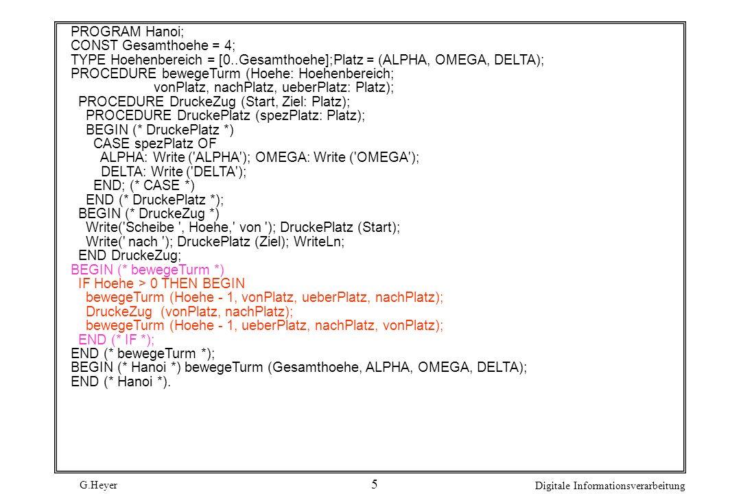 G.Heyer Digitale Informationsverarbeitung 5 PROGRAM Hanoi; CONST Gesamthoehe = 4; TYPE Hoehenbereich = [0..Gesamthoehe];Platz = (ALPHA, OMEGA, DELTA);