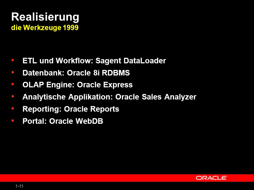 1-11 Realisierung die Werkzeuge 1999 ETL und Workflow: Sagent DataLoader Datenbank: Oracle 8i RDBMS OLAP Engine: Oracle Express Analytische Applikation: Oracle Sales Analyzer Reporting: Oracle Reports Portal: Oracle WebDB