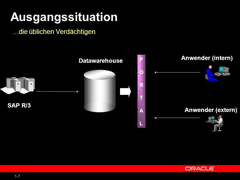 1-7 Ausgangssituation...die üblichen Verdächtigen Datawarehouse Anwender (extern) Anwender (intern) SAP R/3 P O R T A LP O R T A L