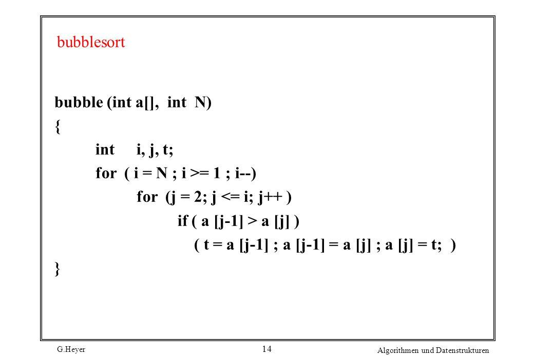 G.Heyer Algorithmen und Datenstrukturen 14 bubblesort bubble (int a[], int N) { inti, j, t; for ( i = N ; i >= 1 ; i--) for (j = 2; j <= i; j++ ) if (