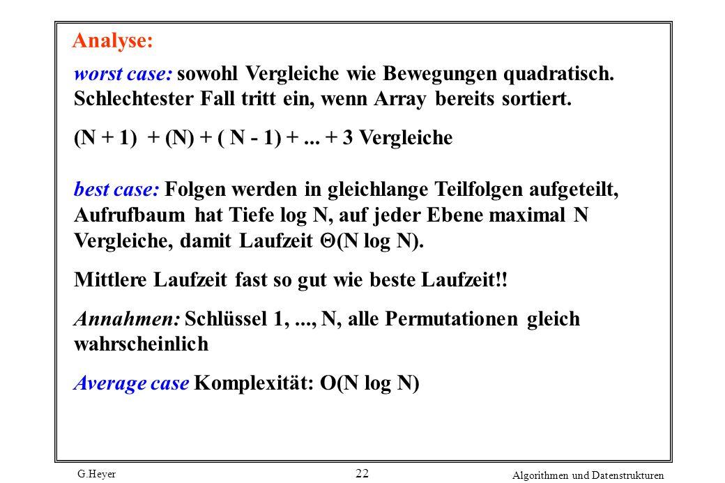 G.Heyer Algorithmen und Datenstrukturen 22 Analyse: worst case: sowohl Vergleiche wie Bewegungen quadratisch. Schlechtester Fall tritt ein, wenn Array