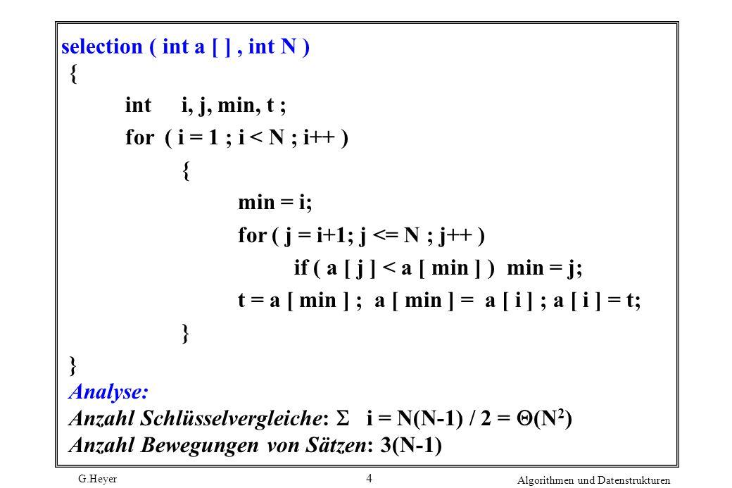 G.Heyer Algorithmen und Datenstrukturen 5 Insertion Sort (Sortieren durch (direktes ) Einfügen): (Beispiel: Einsortieren der Karten beim Kartenspiel) Methode: Betrachte die Elemente eines nach dem anderen und füge jedes an seinen richtigen Platz zwischen den bereits betrachteten ein (wobei diese sortiert bleiben).