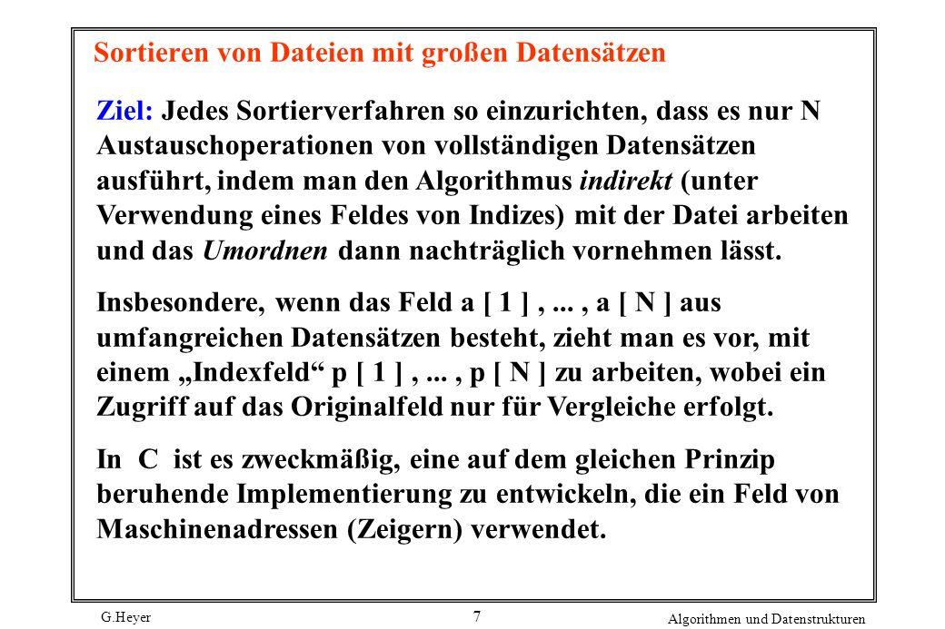 G.Heyer Algorithmen und Datenstrukturen 8 Beispiel: Umordnen eines sortierten Feldes Vor dem Sortieren k a [k] p [k] 1 2 3 4 5 6 7 8 9 10 11 12 13 14 15 AORTINGEPSMAXLE Nach dem Sortieren k a [k] p [k] k a [k] p [k] Nach dem Permutieren 1 2 3 4 5 6 7 8 9 10 11 12 13 14 15 1 11 9 15 8 6 14 12 7 3 13 4 2 5 10 AEEGILMNSARPOTXAORTINGEPSMAXLE
