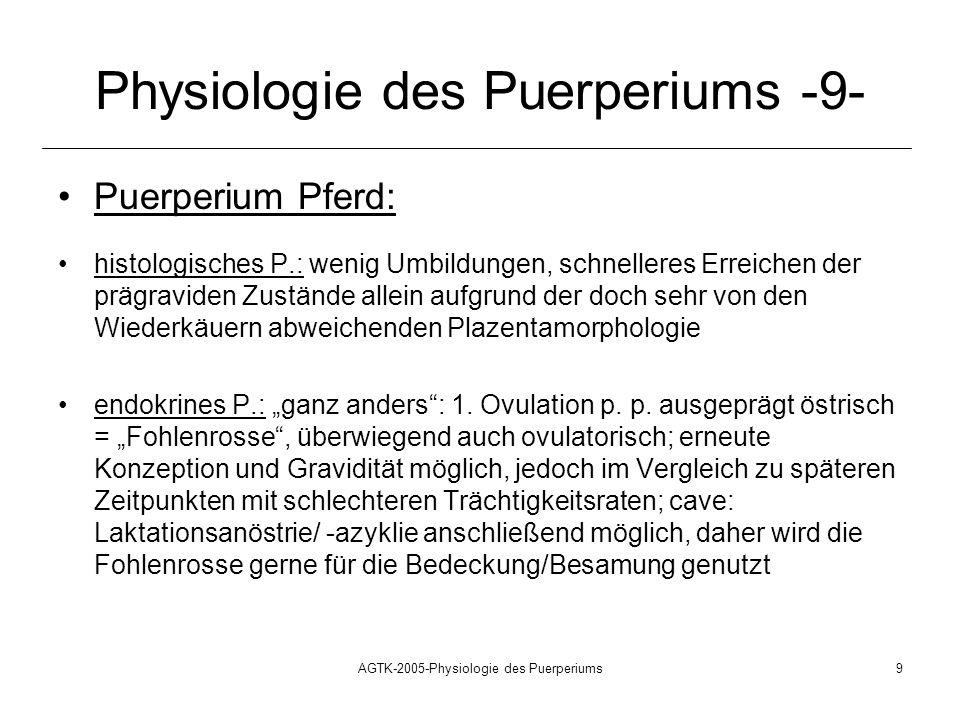 AGTK-2005-Physiologie des Puerperiums9 Physiologie des Puerperiums -9- Puerperium Pferd: histologisches P.: wenig Umbildungen, schnelleres Erreichen d
