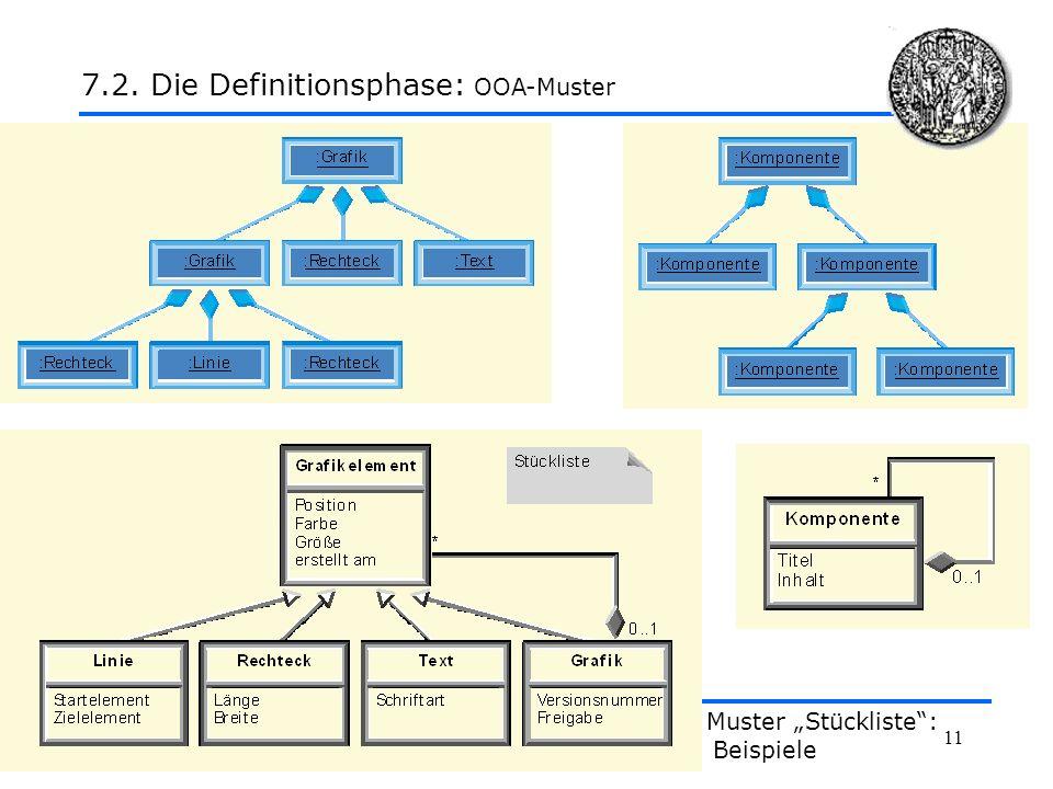 11 Muster Stückliste: Beispiele 7.2. Die Definitionsphase: OOA-Muster