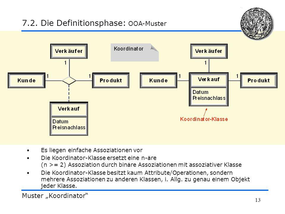 13 Muster Koordinator 7.2. Die Definitionsphase: OOA-Muster Es liegen einfache Assoziationen vor Die Koordinator-Klasse ersetzt eine n- ä re (n >= 2)