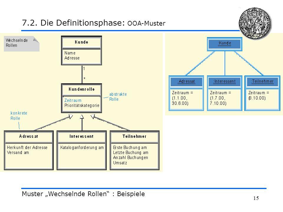 15 Muster Wechselnde Rollen : Beispiele 7.2. Die Definitionsphase: OOA-Muster