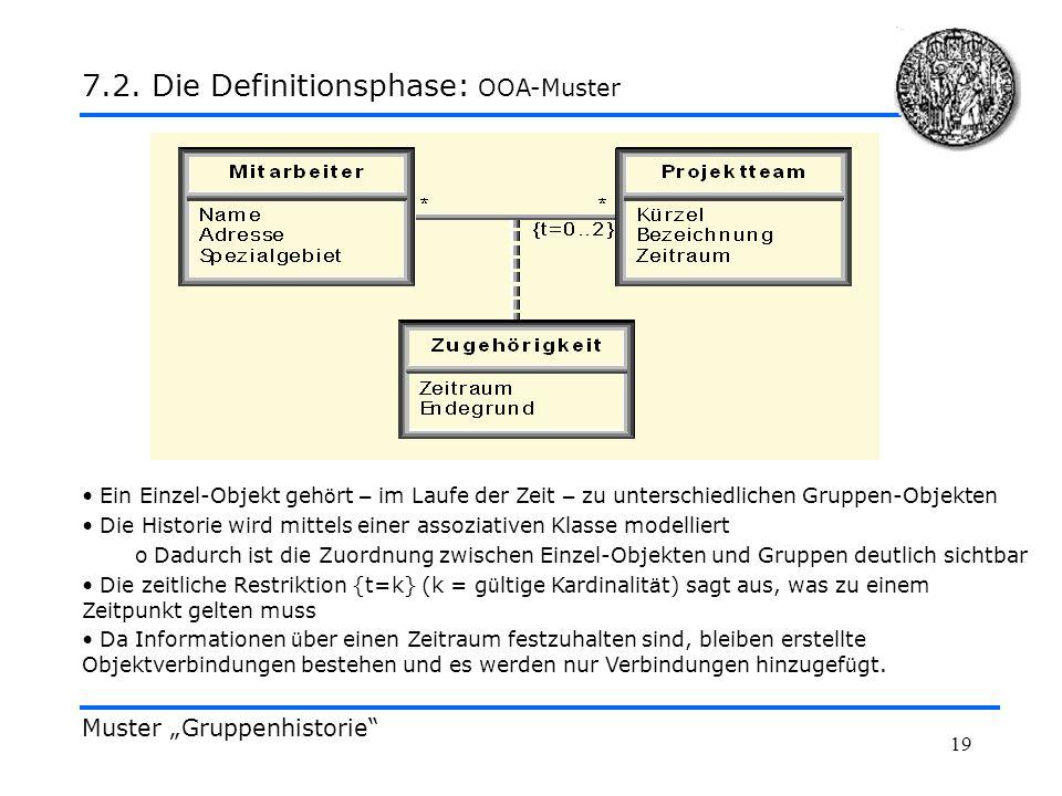 19 Muster Gruppenhistorie 7.2. Die Definitionsphase: OOA-Muster Ein Einzel-Objekt geh ö rt – im Laufe der Zeit – zu unterschiedlichen Gruppen-Objekten