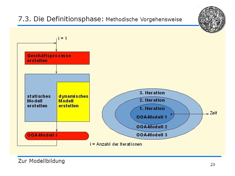 20 Zur Modellbildung 7.3. Die Definitionsphase: Methodische Vorgehensweise