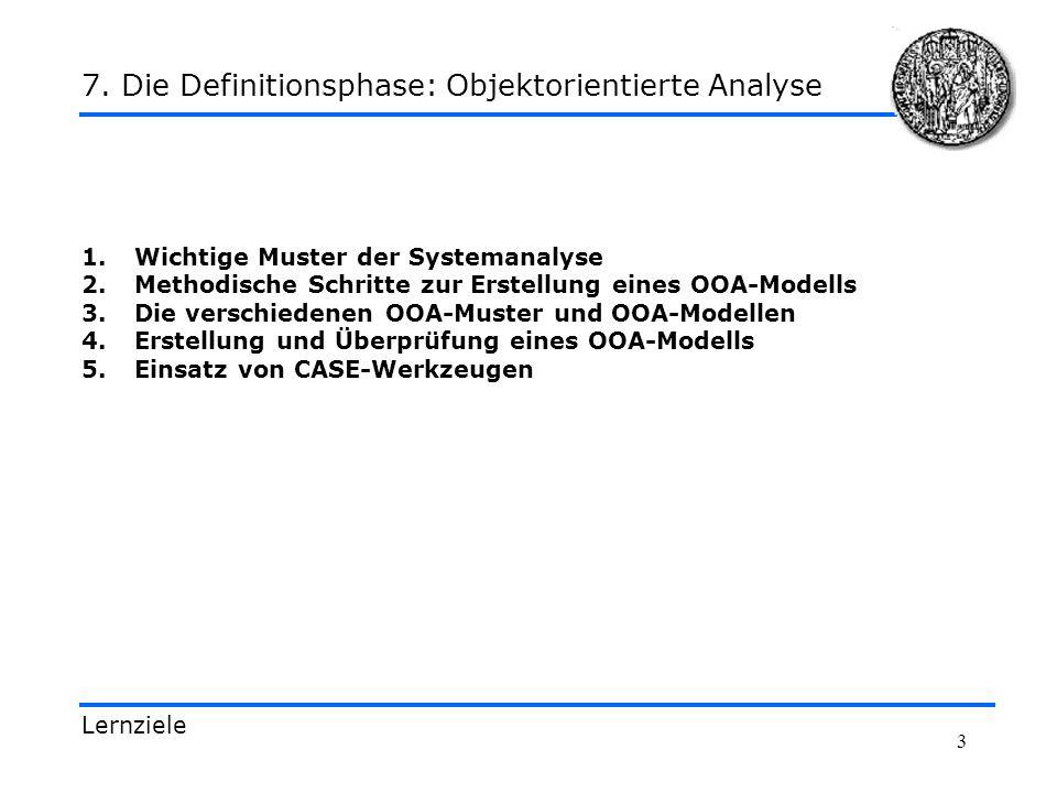 3 1.Wichtige Muster der Systemanalyse 2.Methodische Schritte zur Erstellung eines OOA-Modells 3.Die verschiedenen OOA-Muster und OOA-Modellen 4.Erstel