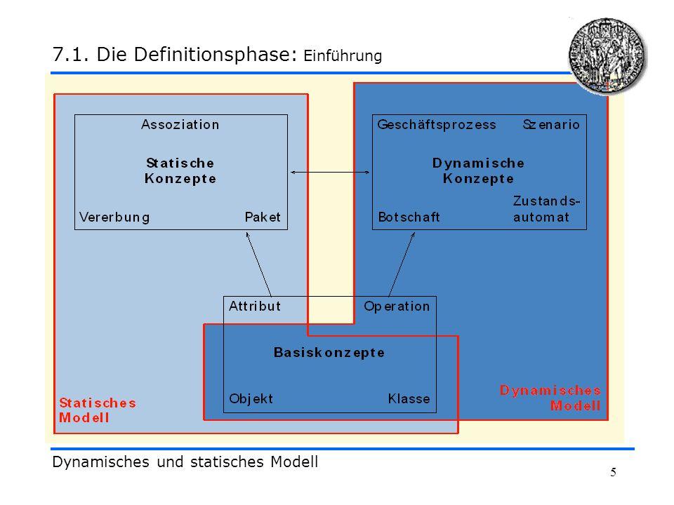 5 Dynamisches und statisches Modell 7.1. Die Definitionsphase: Einführung