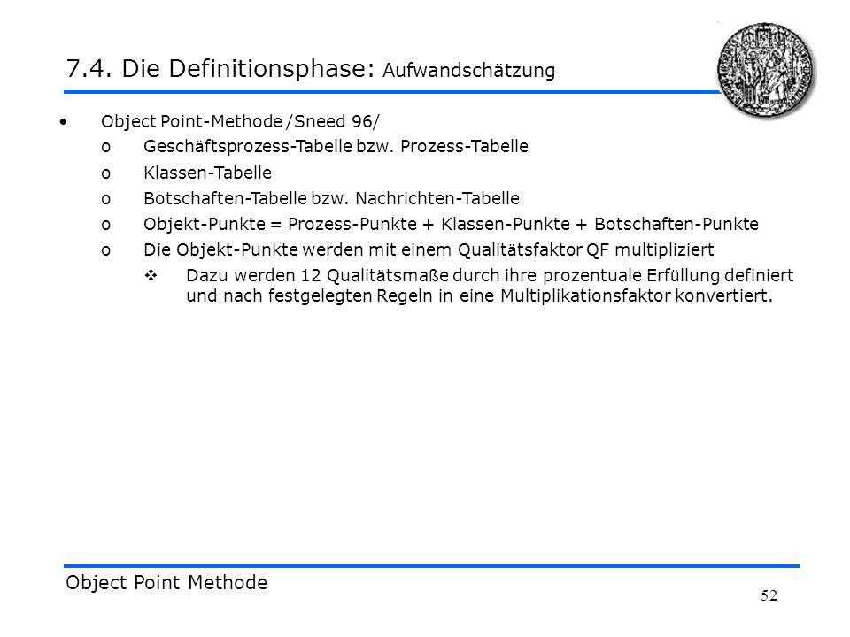52 Object Point-Methode /Sneed 96/ oGesch ä ftsprozess-Tabelle bzw. Prozess-Tabelle oKlassen-Tabelle oBotschaften-Tabelle bzw. Nachrichten-Tabelle oOb