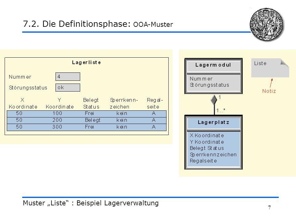 7 Muster Liste : Beispiel Lagerverwaltung 7.2. Die Definitionsphase: OOA-Muster