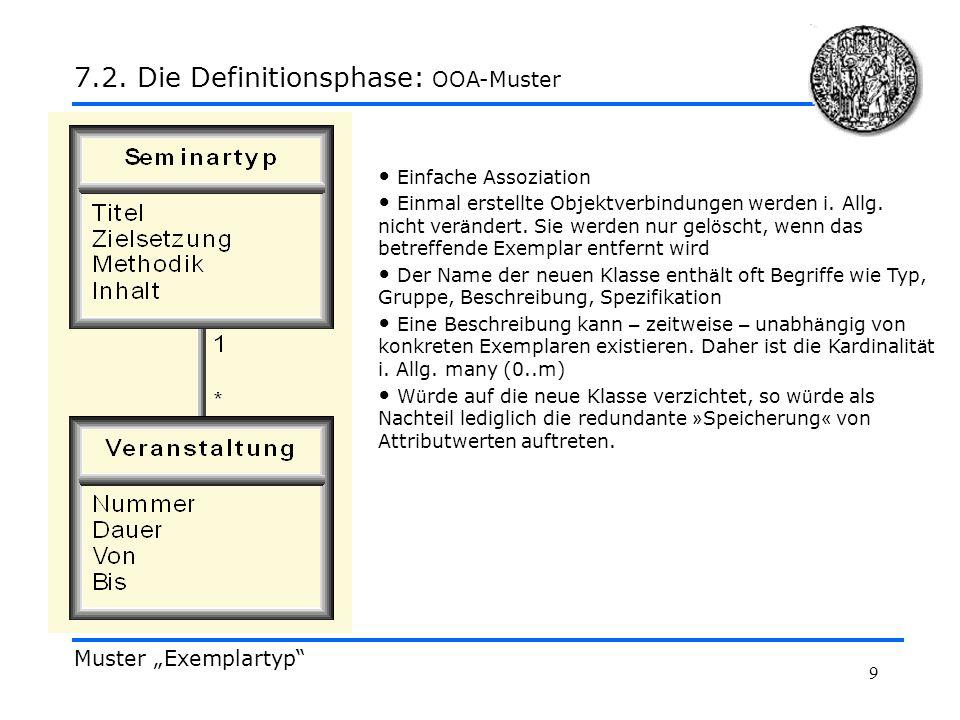 9 Muster Exemplartyp 7.2. Die Definitionsphase: OOA-Muster Einfache Assoziation Einmal erstellte Objektverbindungen werden i. Allg. nicht ver ä ndert.