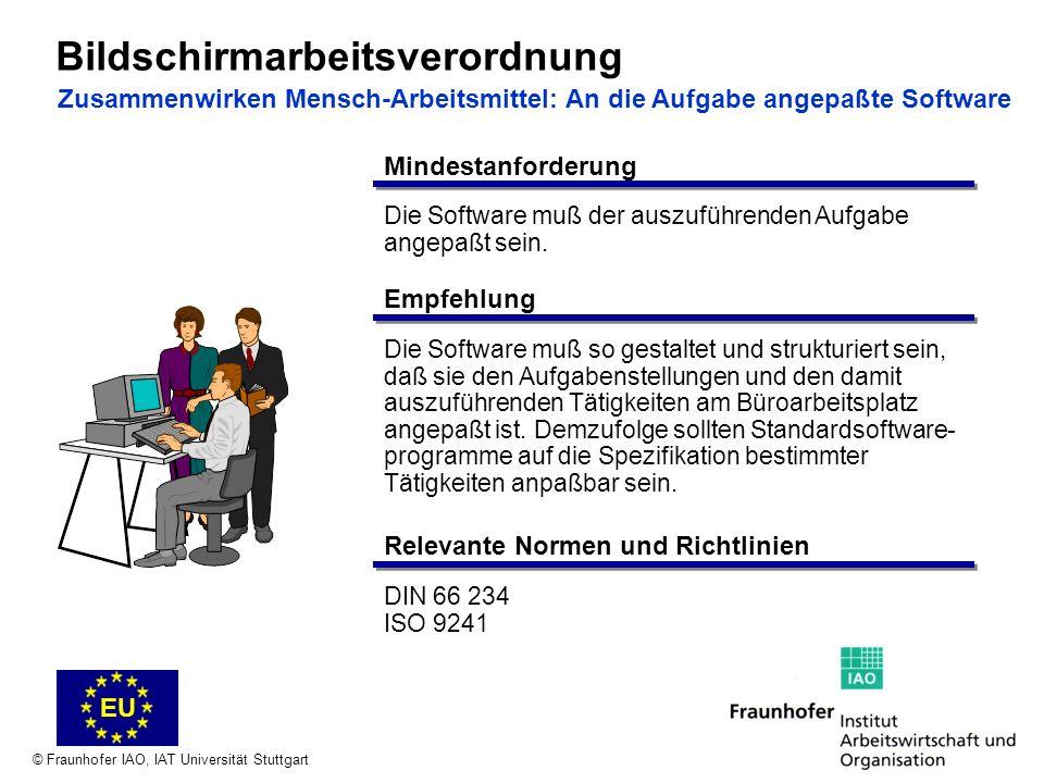 © Fraunhofer IAO, IAT Universität Stuttgart Bildschirmarbeitsverordnung EU Zusammenwirken Mensch-Arbeitsmittel: An die Aufgabe angepaßte Software Mind