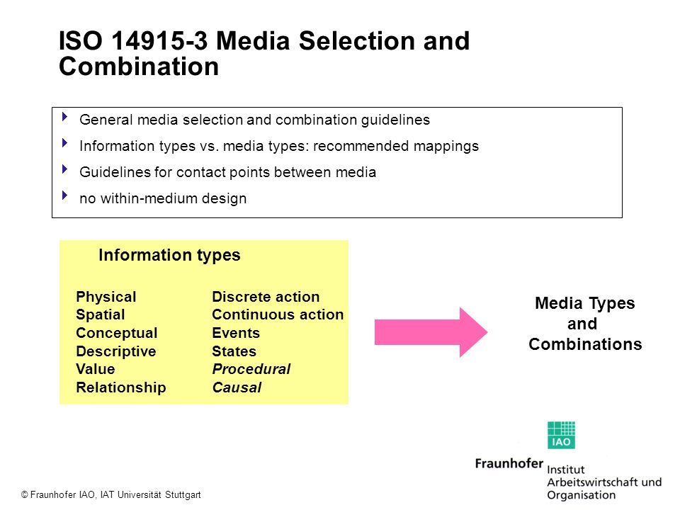 © Fraunhofer IAO, IAT Universität Stuttgart ISO 14915-3 Media Selection and Combination General media selection and combination guidelines Information