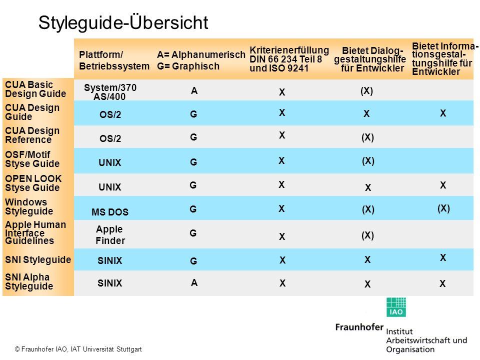 © Fraunhofer IAO, IAT Universität Stuttgart Plattform/ Betriebssystem A= Alphanumerisch G= Graphisch Kriterienerfüllung DIN 66 234 Teil 8 und ISO 9241
