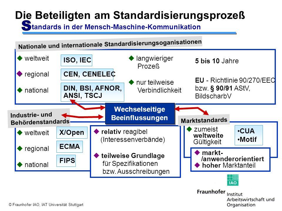 © Fraunhofer IAO, IAT Universität Stuttgart weltweit regional national Industrie- und Behördenstandards X/Open ECMA FIPS Die Beteiligten am Standardis