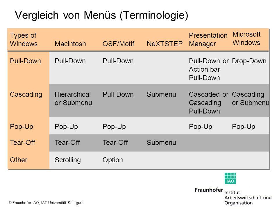 © Fraunhofer IAO, IAT Universität Stuttgart Vergleich von Menüs (Terminologie) Types of Windows Pull-Down Cascading MacintoshOSF/MotifNeXTSTEP Present