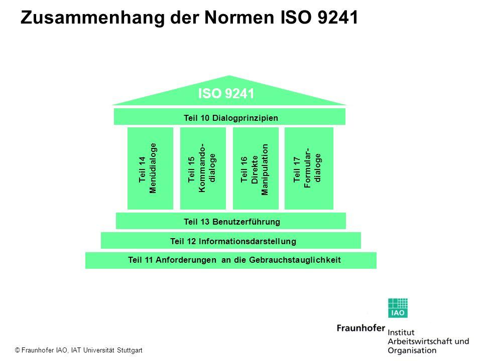 © Fraunhofer IAO, IAT Universität Stuttgart Zusammenhang der Normen ISO 9241 Teil 14 Menüdialoge Teil 15 Kommando- dialoge Teil 16 Direkte Manipulatio