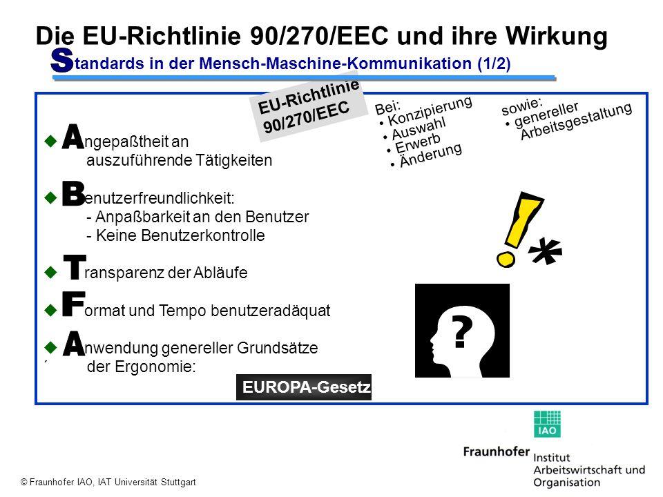 © Fraunhofer IAO, IAT Universität Stuttgart Die EU-Richtlinie 90/270/EEC und ihre Wirkung ngepaßtheit an auszuführende Tätigkeiten enutzerfreundlichke