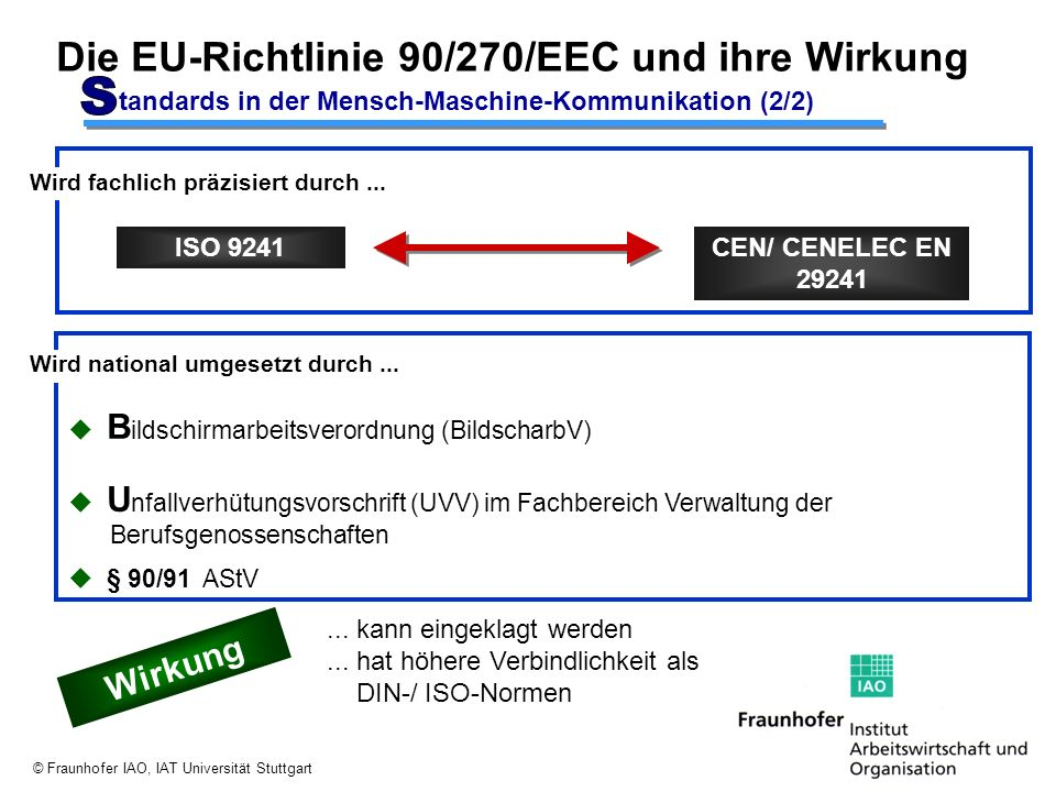 © Fraunhofer IAO, IAT Universität Stuttgart Die EU-Richtlinie 90/270/EEC und ihre Wirkung B ildschirmarbeitsverordnung (BildscharbV) U nfallverhütungs