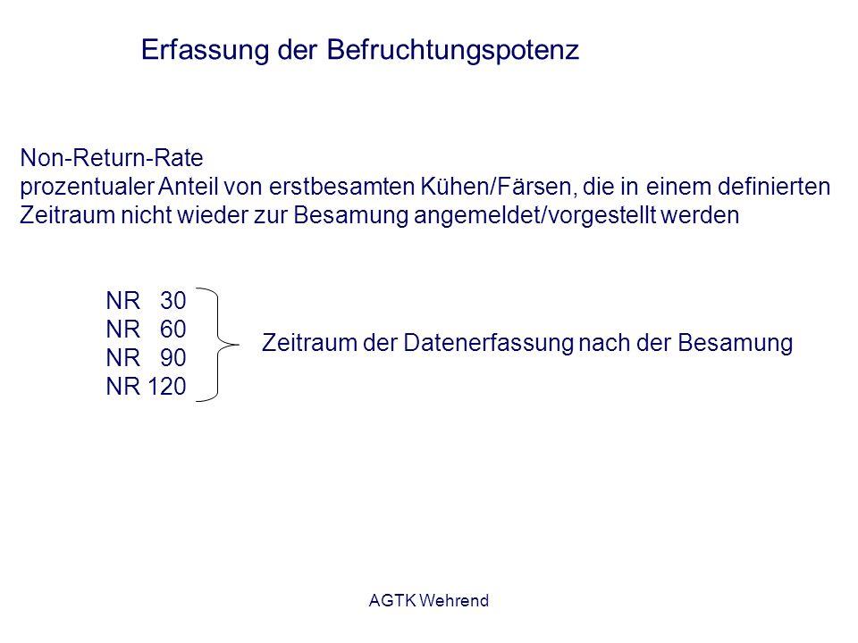 AGTK Wehrend Erfassung der Befruchtungspotenz Non-Return-Rate prozentualer Anteil von erstbesamten Kühen/Färsen, die in einem definierten Zeitraum nic