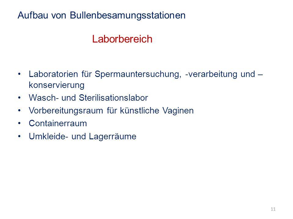 Aufbau von Bullenbesamungsstationen Laborbereich Laboratorien für Spermauntersuchung, -verarbeitung und – konservierung Wasch- und Sterilisationslabor Vorbereitungsraum für künstliche Vaginen Containerraum Umkleide- und Lagerräume 11