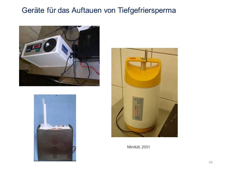 Geräte für das Auftauen von Tiefgefriersperma 44 Minitüb, 2001