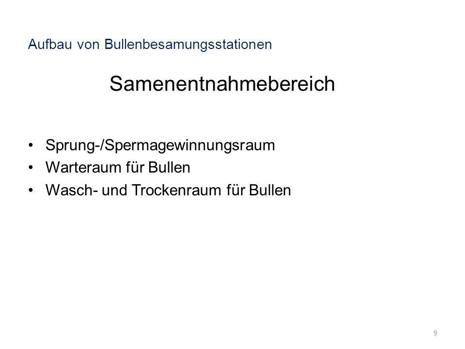 Aufbau von Bullenbesamungsstationen Samenentnahmebereich Sprung-/Spermagewinnungsraum Warteraum für Bullen Wasch- und Trockenraum für Bullen 9