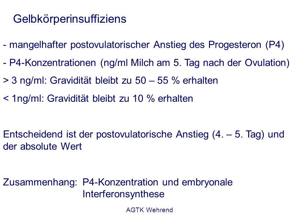 AGTK Wehrend Gelbkörperinsuffiziens - mangelhafter postovulatorischer Anstieg des Progesteron (P4) - P4-Konzentrationen (ng/ml Milch am 5. Tag nach de