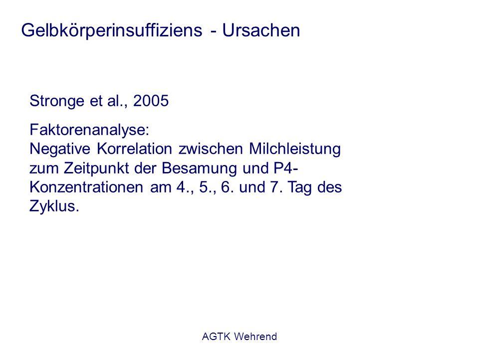 AGTK Wehrend Gelbkörperinsuffiziens - Ursachen Stronge et al., 2005 Faktorenanalyse: Negative Korrelation zwischen Milchleistung zum Zeitpunkt der Bes