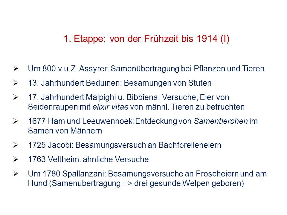1. Etappe: von der Frühzeit bis 1914 (I) Um 800 v.u.Z. Assyrer: Samenübertragung bei Pflanzen und Tieren 13. Jahrhundert Beduinen: Besamungen von Stut