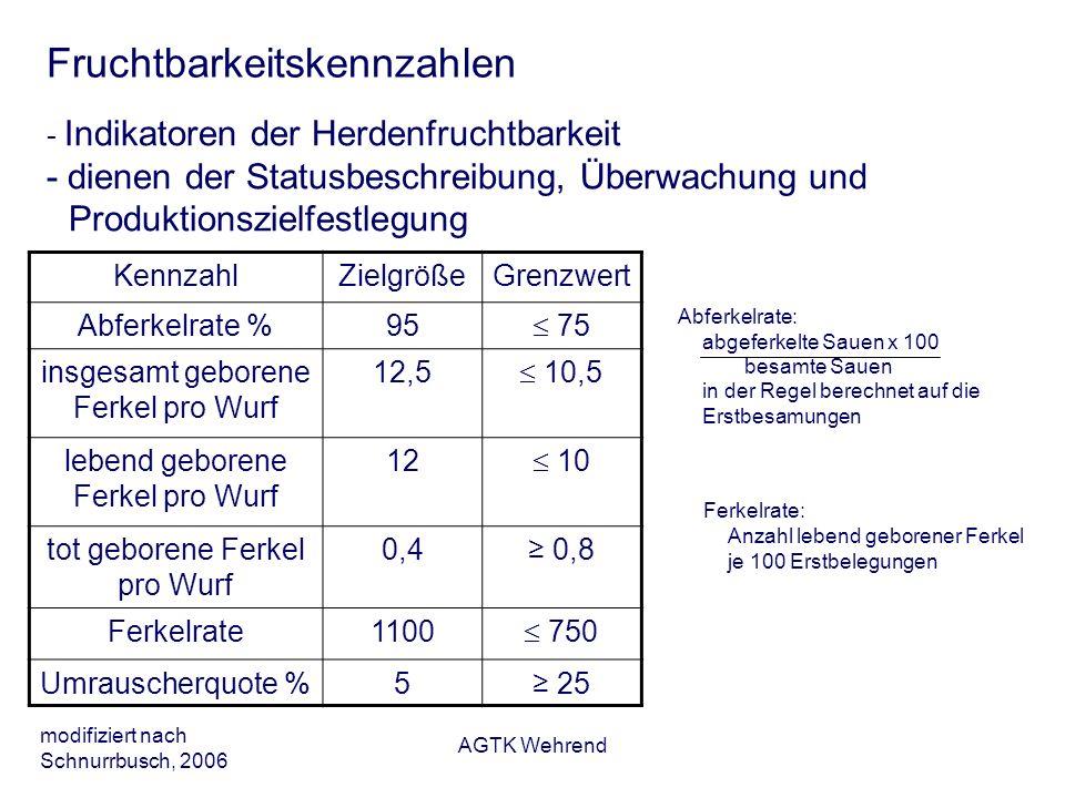 AGTK Wehrend Fruchtbarkeitskennzahlen - Indikatoren der Herdenfruchtbarkeit - dienen der Statusbeschreibung, Überwachung und Produktionszielfestlegung