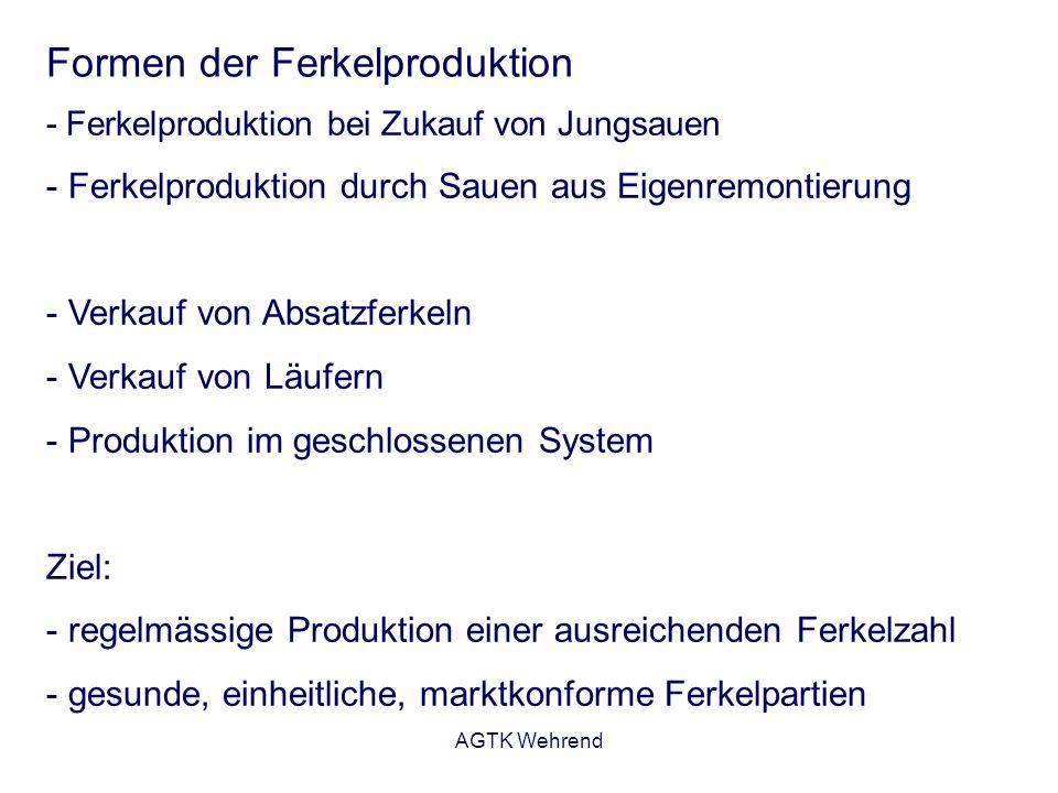 AGTK Wehrend Formen der Ferkelproduktion - Ferkelproduktion bei Zukauf von Jungsauen - Ferkelproduktion durch Sauen aus Eigenremontierung - Verkauf vo