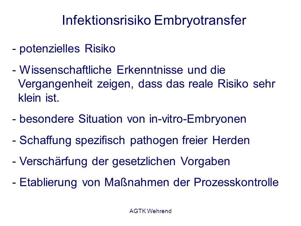AGTK Wehrend Infektionsrisiko Embryotransfer - potenzielles Risiko - Wissenschaftliche Erkenntnisse und die Vergangenheit zeigen, dass das reale Risik