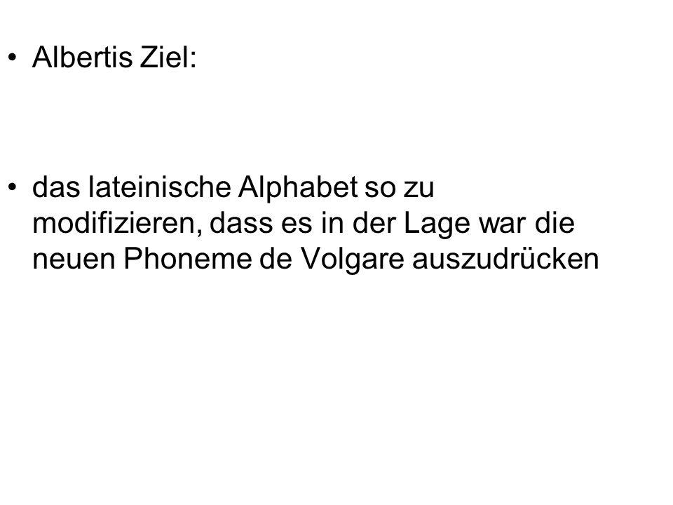 Albertis Ziel: das lateinische Alphabet so zu modifizieren, dass es in der Lage war die neuen Phoneme de Volgare auszudrücken