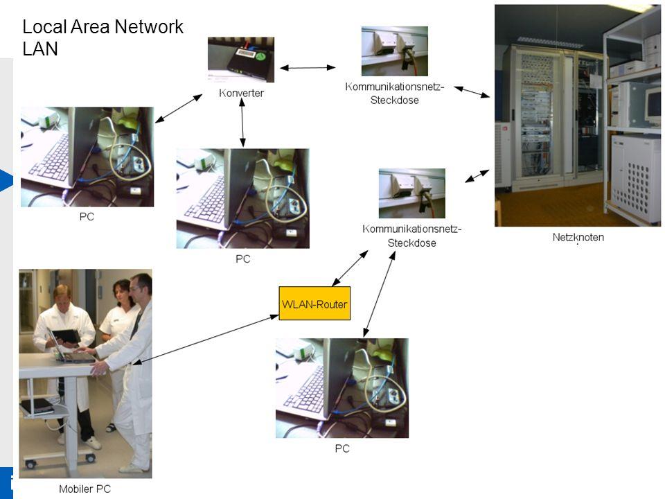 Bedeutung I&K-Technik Das KIS Nutzung des KIS Datenschutz & Datensicher- heit QB1 WS 2006/2007 Alfred Winter: Krankenhausinformationssysteme 10/61 Inf