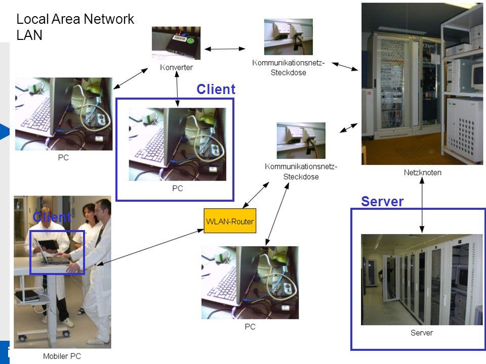 Bedeutung I&K-Technik Das KIS Nutzung des KIS Datenschutz & Datensicher- heit QB1 WS 2006/2007 Alfred Winter: Krankenhausinformationssysteme 11/61 Inf