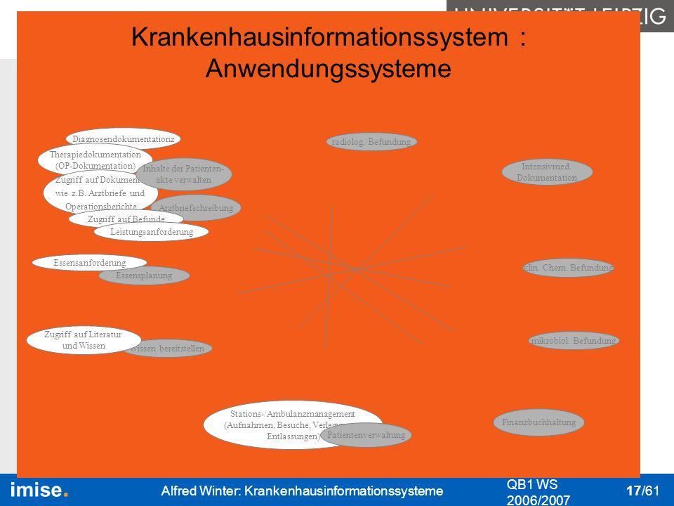 Bedeutung I&K-Technik Das KIS Nutzung des KIS Datenschutz & Datensicher- heit QB1 WS 2006/2007 Alfred Winter: Krankenhausinformationssysteme 17/61 kli