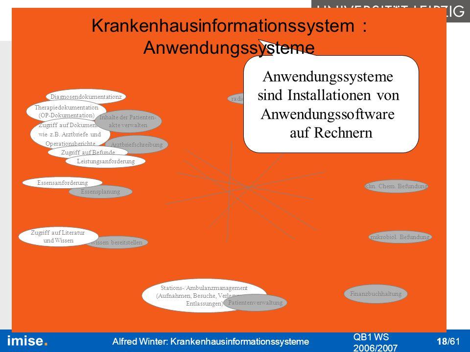 Bedeutung I&K-Technik Das KIS Nutzung des KIS Datenschutz & Datensicher- heit QB1 WS 2006/2007 Alfred Winter: Krankenhausinformationssysteme 18/61 kli