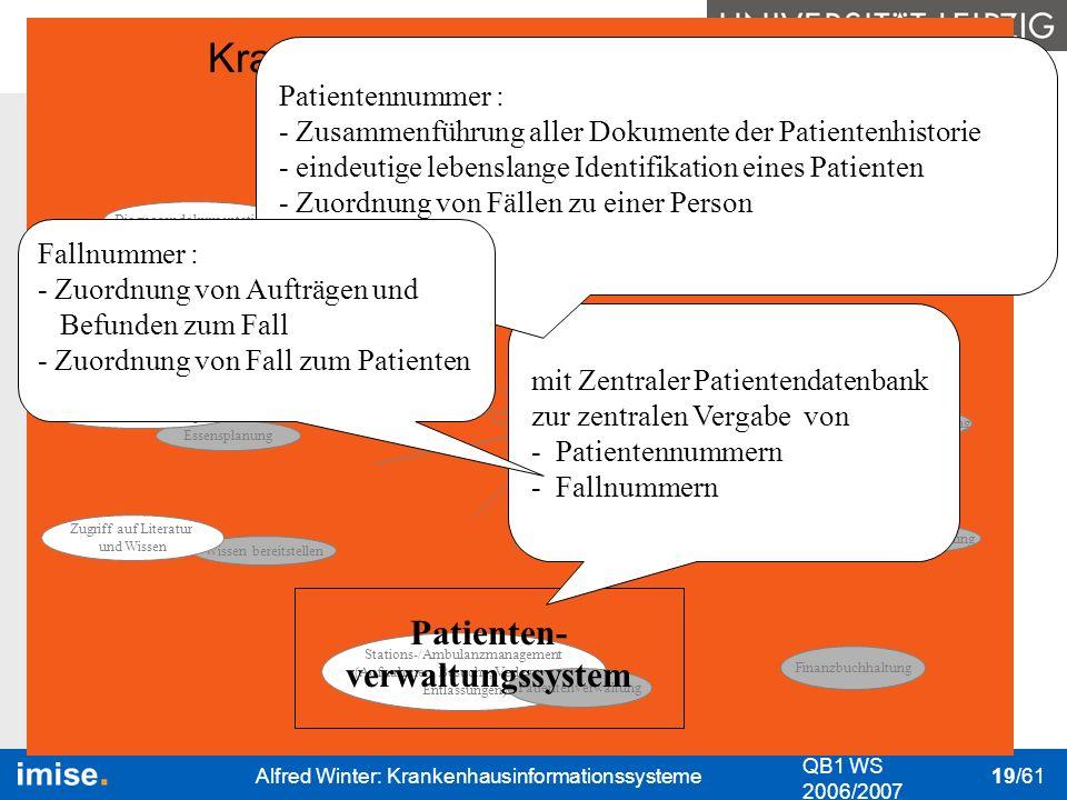 Bedeutung I&K-Technik Das KIS Nutzung des KIS Datenschutz & Datensicher- heit QB1 WS 2006/2007 Alfred Winter: Krankenhausinformationssysteme 19/61 kli
