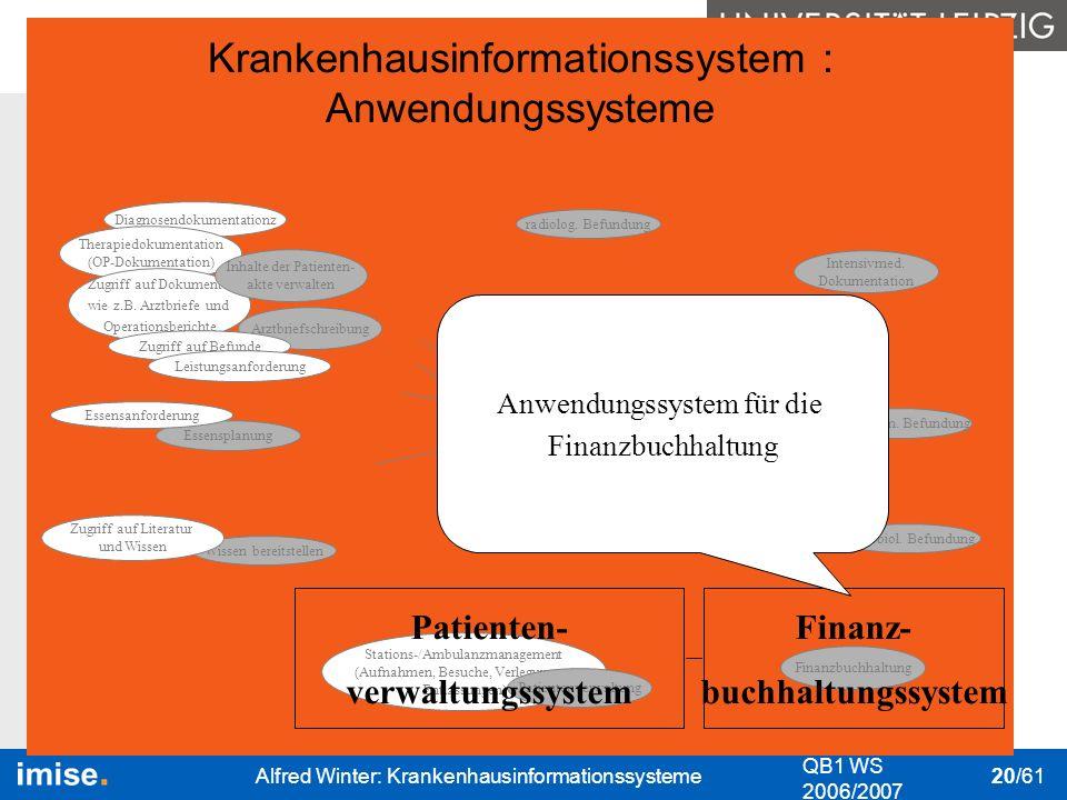 Bedeutung I&K-Technik Das KIS Nutzung des KIS Datenschutz & Datensicher- heit QB1 WS 2006/2007 Alfred Winter: Krankenhausinformationssysteme 20/61 kli