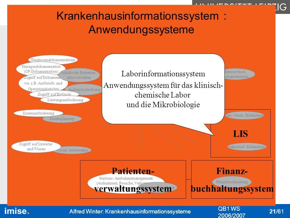 Bedeutung I&K-Technik Das KIS Nutzung des KIS Datenschutz & Datensicher- heit QB1 WS 2006/2007 Alfred Winter: Krankenhausinformationssysteme 21/61 kli