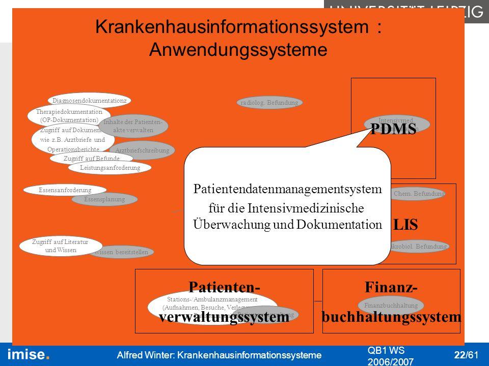 Bedeutung I&K-Technik Das KIS Nutzung des KIS Datenschutz & Datensicher- heit QB1 WS 2006/2007 Alfred Winter: Krankenhausinformationssysteme 22/61 kli