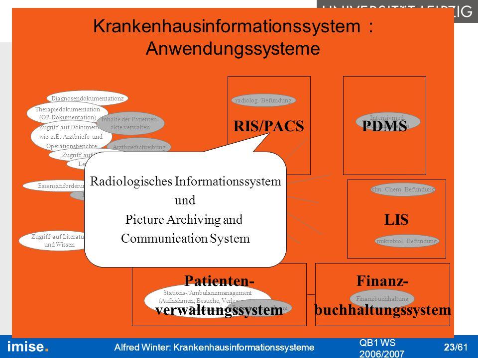 Bedeutung I&K-Technik Das KIS Nutzung des KIS Datenschutz & Datensicher- heit QB1 WS 2006/2007 Alfred Winter: Krankenhausinformationssysteme 23/61 kli